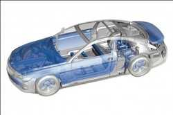 Global Advanced Automotive Materials Market
