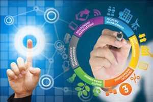 글로벌 통합 시설 관리 제품 유형, 응용 프로그램, 회사 프로필별 시장 분석 2021